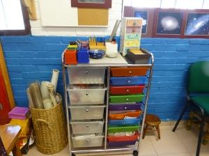 Cajones con papeles, zona de lápices y tapetes