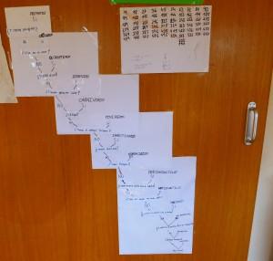 Clave dicotómica inventada por lo niños